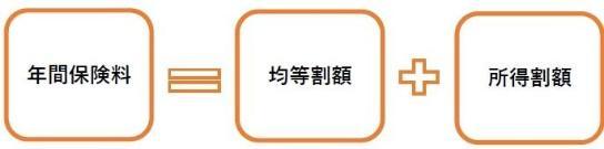けんぽ 徳島 協会